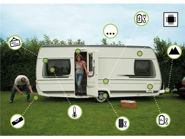 "Komfortpakke - Caravansystem ""Smart-Trailer"""