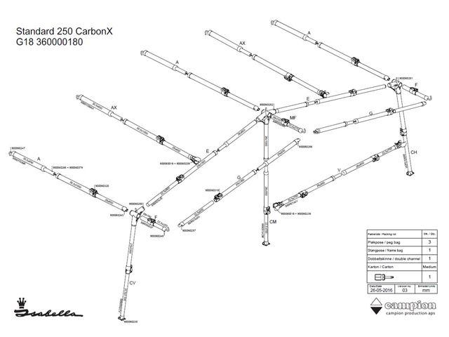 Brugte Isabella CarbonX stænger 250 G18: 950-989