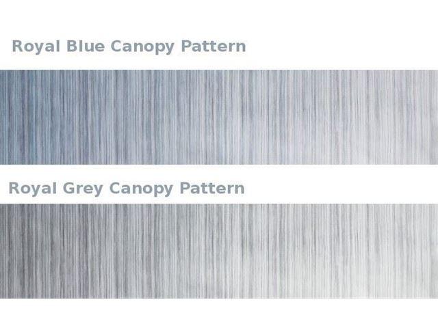 Posemarkise Fiamma Caravanstore XL 310 - Royal Blue