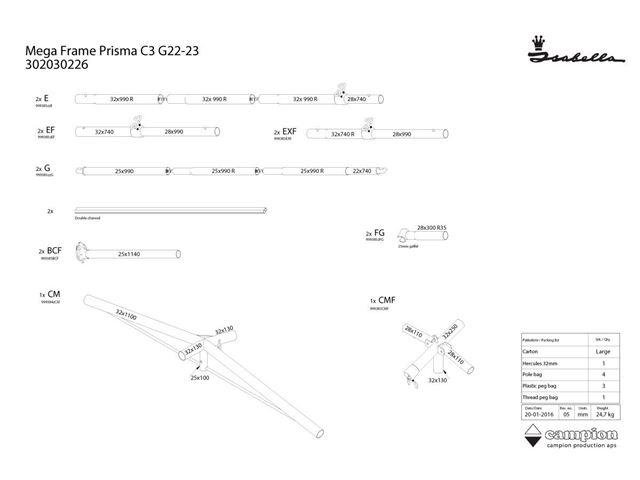 Mega stel Prisma C3 22/23 MegaFix
