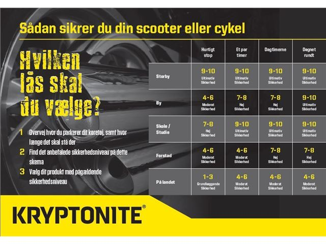 KryptoLok DFS-10  Disc lå gul m/taske